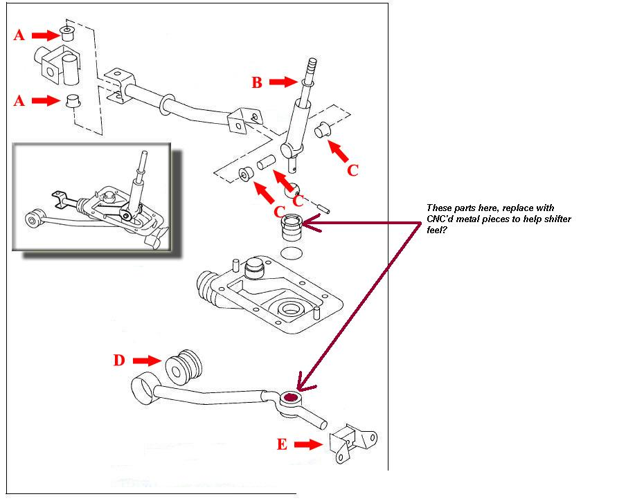 2012 Suzuki Sx4 Wiring Diagram on Subaru Drivetrain Diagram