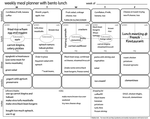 The Weekly Menu Planner With Bento Lunch form - example