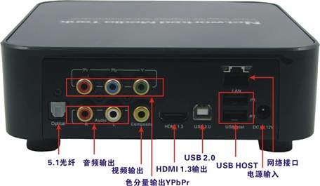 亿格瑞(EGREAT)M-31C 高清网络播放器