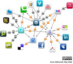 Social media dataflows