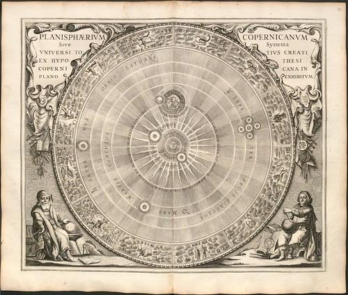 Planisphaerium Copernicanum Sive Systema Universi Totius Creati Ex Hypothesi Copernicana In Plano Exhibitum 1660 (MDZ)