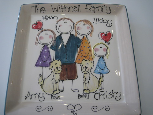Withnall Family plate