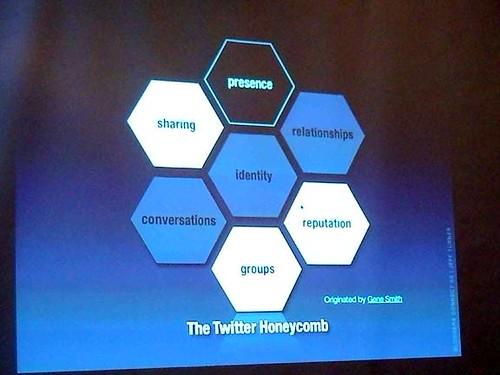 Twitter Honeycomb