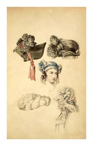 025- Sombreros de mujer 1823