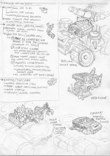 central engine/gubbin block