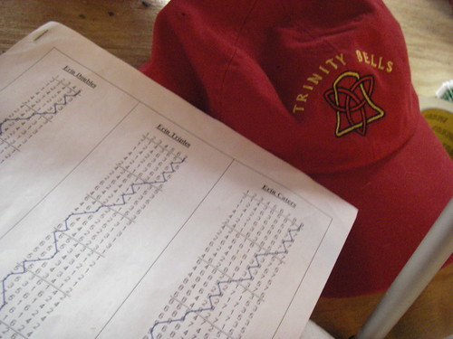 Trinity Bells 03 28 2009 037