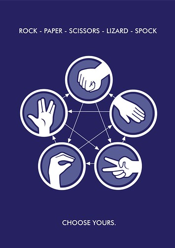 world rock paper scissors lizard spock