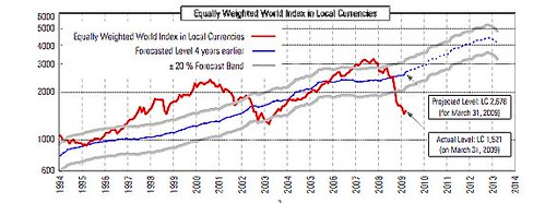 equity-value