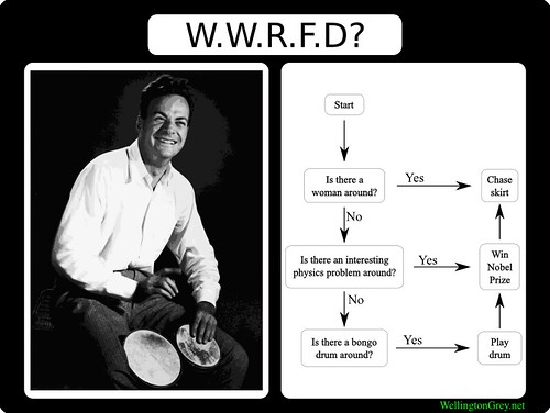 what-would-richard-feynman-do