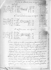 Reglas de Jarcia de Jorge Juan: Cartagena, 1750 (1)