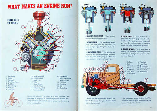 What Makes an Engine Run?