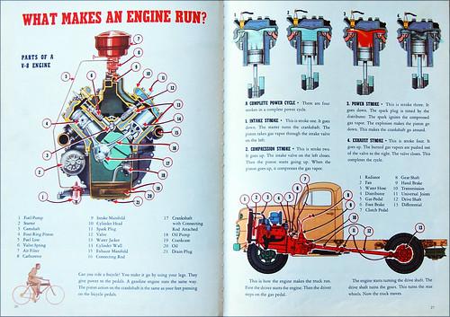 What Makes an Engine Run?