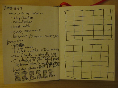 2008-12-29 notebook entry by Tantek Çelik with new calendar ideas and sketches.