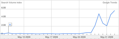 bing-search-volume-trends-June09