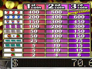 welcome bonus Bank On It slot game
