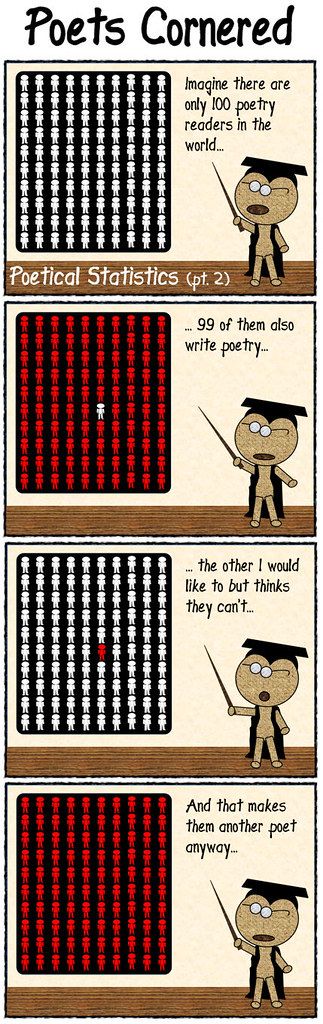 #54 - Poetical Statistics Pt 2