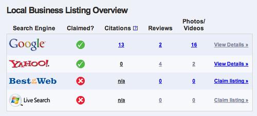 GetListed.org RustyBrick Listing