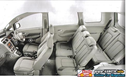 Proton MPV interior seat space