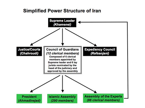 an overview of the government of iran Summary of the iran-contra scandal watergate criminal conspiracy president nixon president gerald ford alexander haig henry kissinger the iranian government.