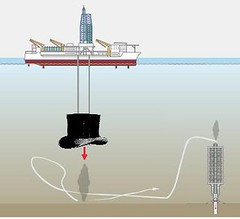 BP Tries a Top Hat