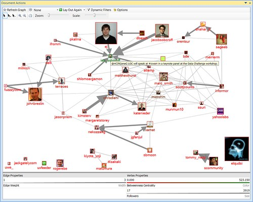 2010 - May - 22 - NodeXL - twitter ICWSM muliplex edge weights color betweenness