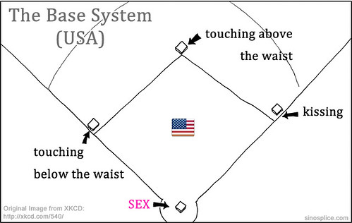 The base system (USA). I can understand that a country little love for ...