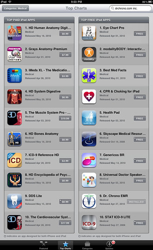DrChrono iPad EMR Hits Top Charts