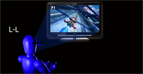 3D Display by PlayStation: Two-player mode