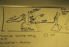 handclutch_diagram