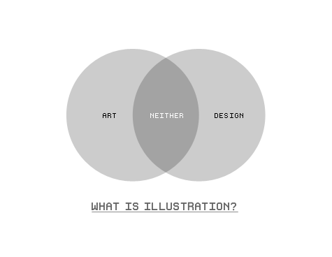 what is illustration