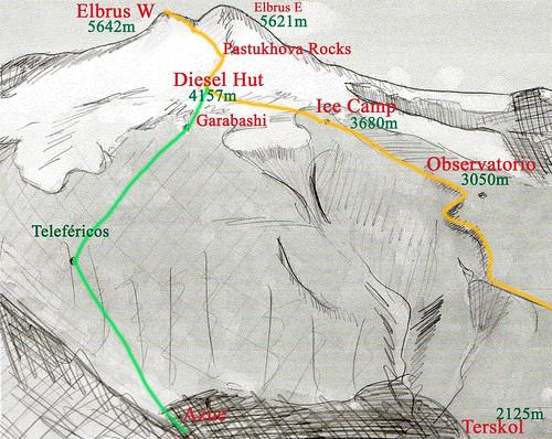 ruta elbrus