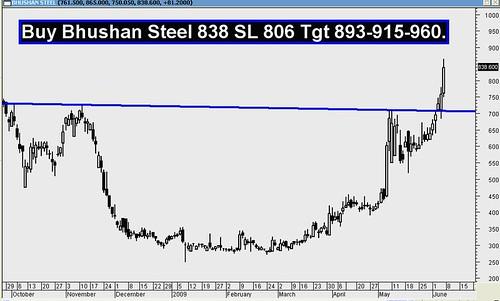 BHUSAN STEEL 06 06 2009