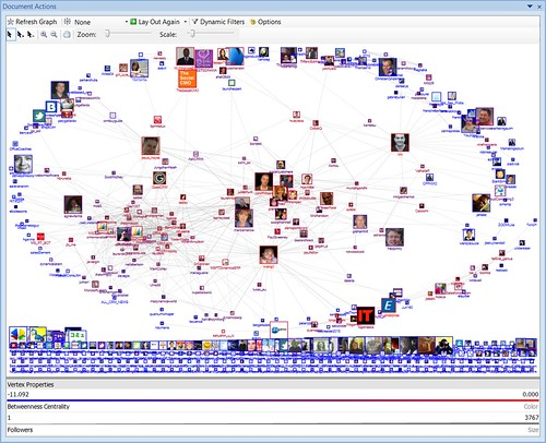 2010 - April - 25 - NodeXL - Twitter - crm betweenness color