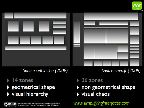 Neuro-Visual Landscape - Shapes