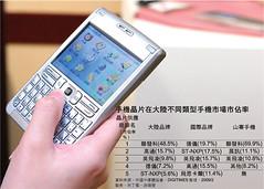 手機晶片在大陸不同類型手機市場市佔率