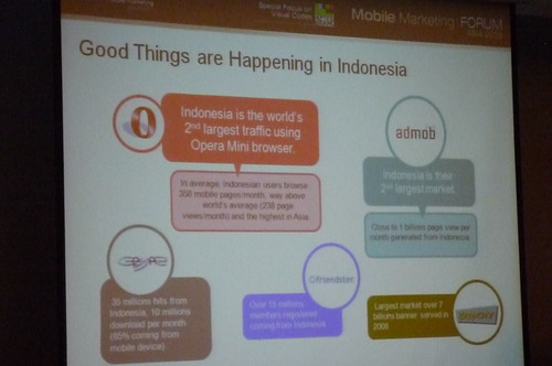 Indonesian Mobile Marketing scene