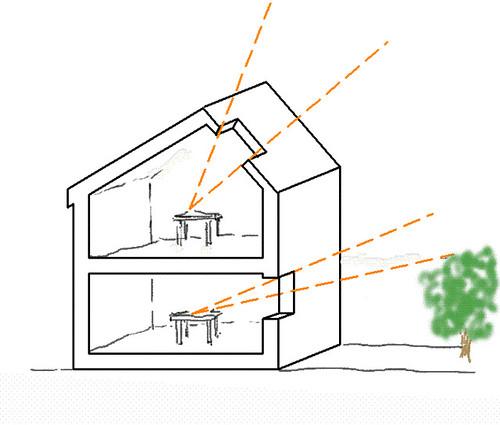 Light Roof Diagram Free Download Wiring Diagrams Schematics
