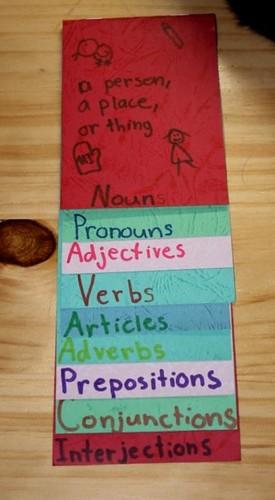 grammar minibook