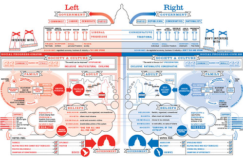 left-vs-right