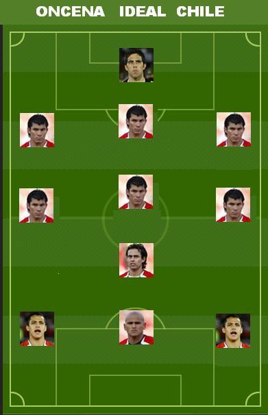 Selección Chilena Ideal