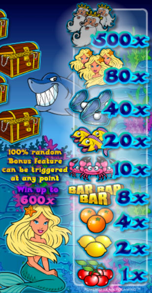 free Deep Sea Dosh slot mini symbol