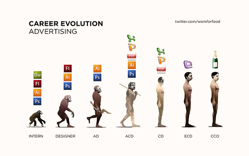 Evolution Advertising / swansongw