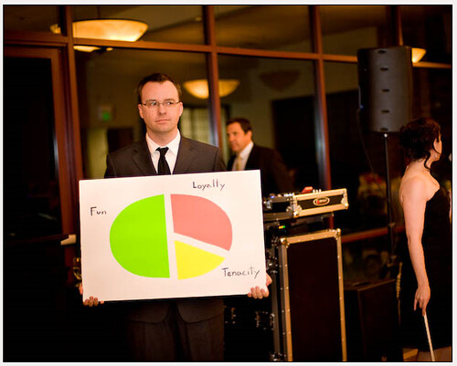Darren With Pie Chart