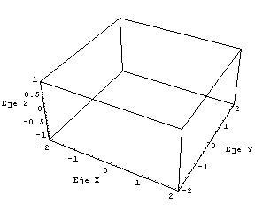 Representar superficies en tres dimensiones
