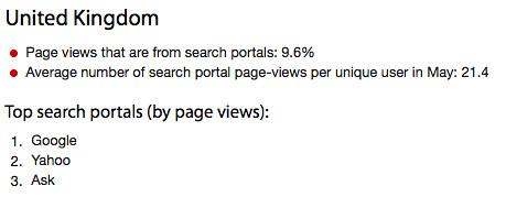 UK search