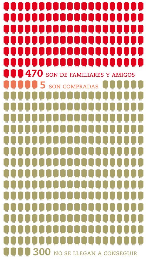 01_donacion-sangre_d