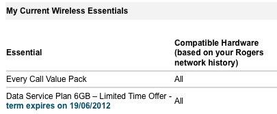 [Rogers-Essential-6GB]