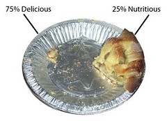 300px-Apple_pie_chart.jpg