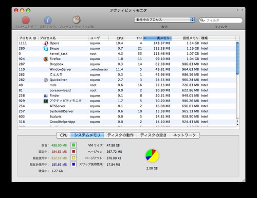 MacBook Air activity