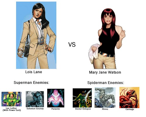 lois lane vs mary jane watson